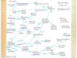 middlemarchrelationshipmap